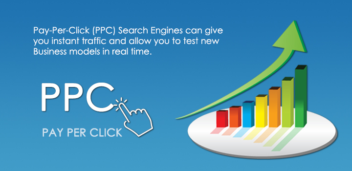 How PPC can help in Search Engine Optimization (SEO) efforts.