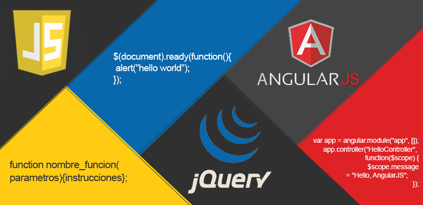 Why Millions of Web Developers Use Javascript, Jquery and Angularjs for Web Application Development