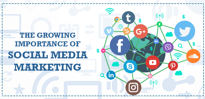The Growing Importance of Social Media Marketing
