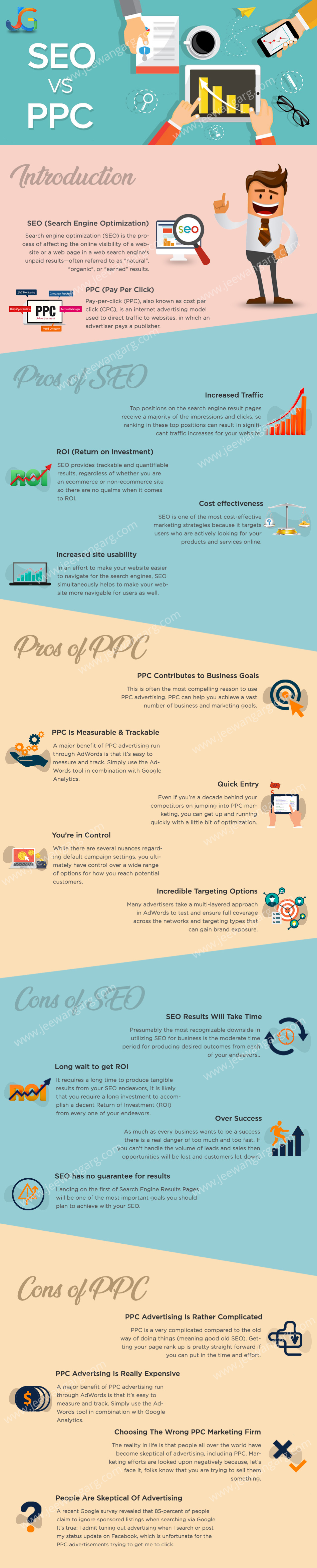 SEO Vs PPC – The Pros and Cons