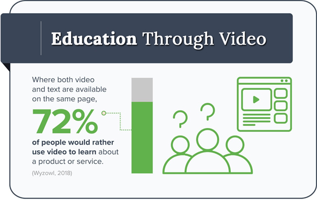 Overview Google AdWords for Video